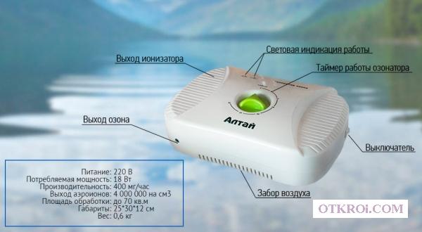 Озонатор АЛТАЙ- оптом и в розницу.