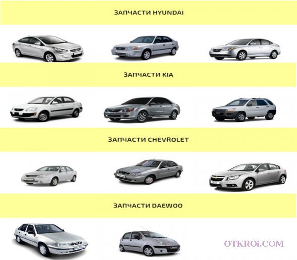 Магазин корейских автозапчастей в Москве