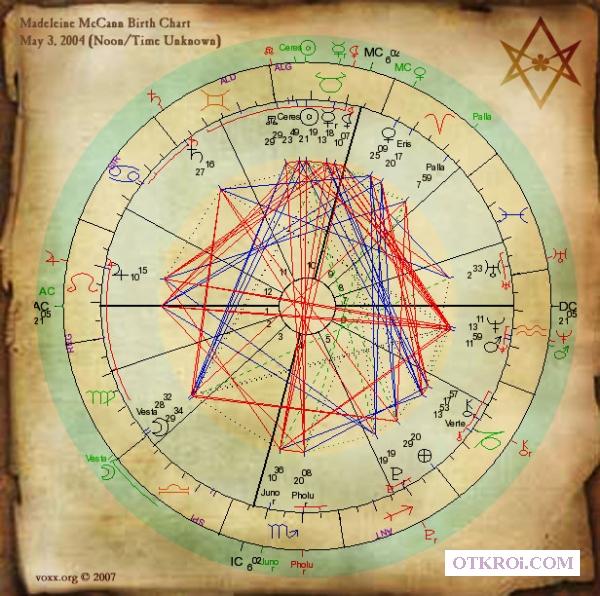 Дипломированный астролог.