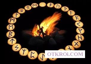 Оренбург приворот,  восстановление брака,  любовная магия,  натальная карта,  сексуальная магия,  сексуальный приворот,  обряды