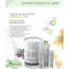Косметика Премиум класса от компании Herbalife Nutrition